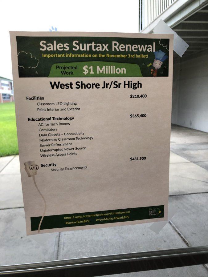 Voters asked to renew school surtax